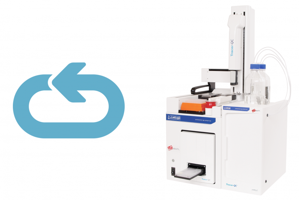 The Tracer-QC rHPLC - a powerful and automated QC Solution with integrated radio-HPLC
