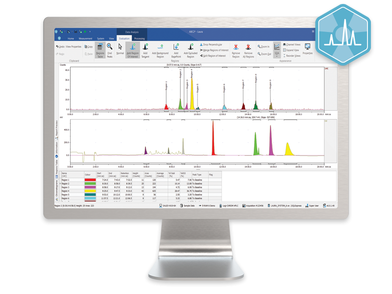 Radiochromatography Software, Laura – LabLogic